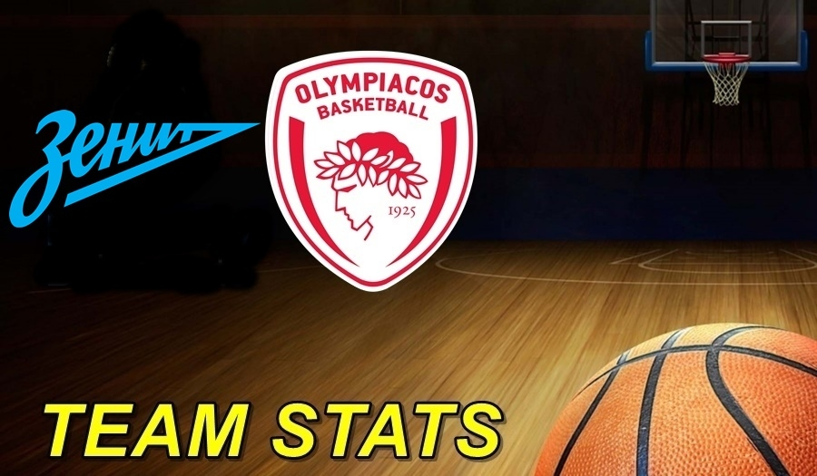 Zenit-Olympiacos Team Stats