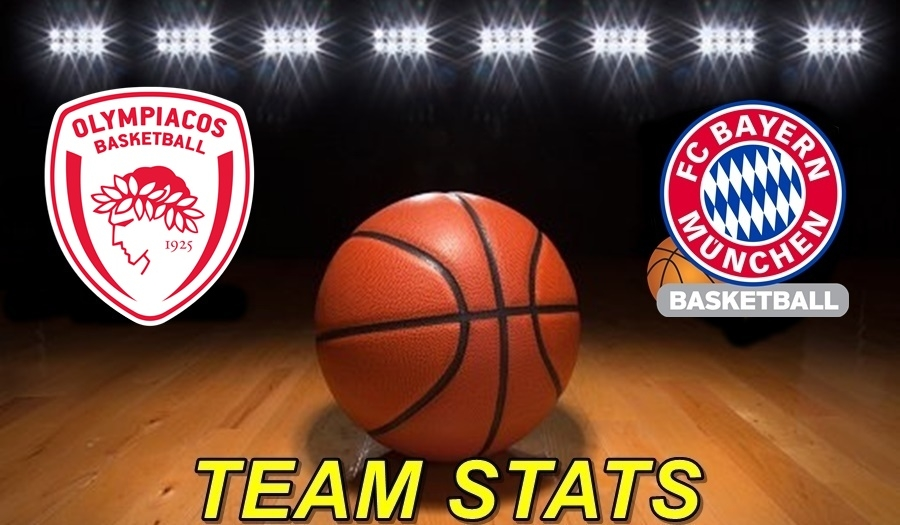 Olympiacos-Bayern Team Stats
